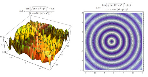 Function minimization: Simulated Annealing led by variance criteria vs Nelder Mead