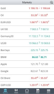 SwissMain Trading Station screenshot for Android