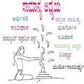 Kannada GK APK for Bluestacks