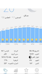 Arabian Gulf Weather - screenshot