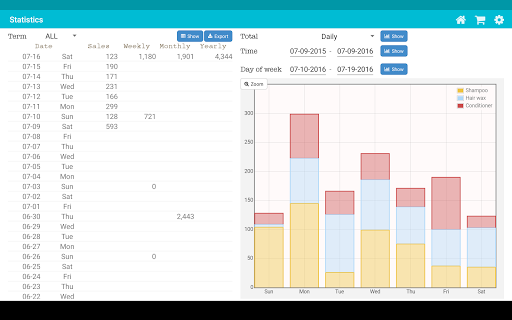 TapPOS Inventry Sales manager - screenshot