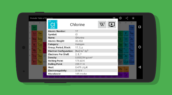 Periodic table app for windows phone choice image periodic table app periodic table of elements apk for windows phone android app periodic table of elements apk urtaz Images