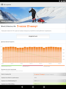 PCMark for Android Benchmark Screenshot
