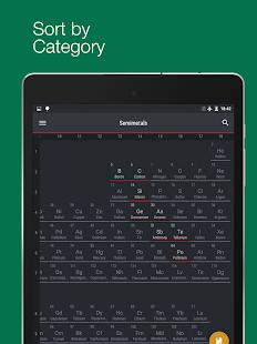 Periodic Table 2017 APK for Bluestacks