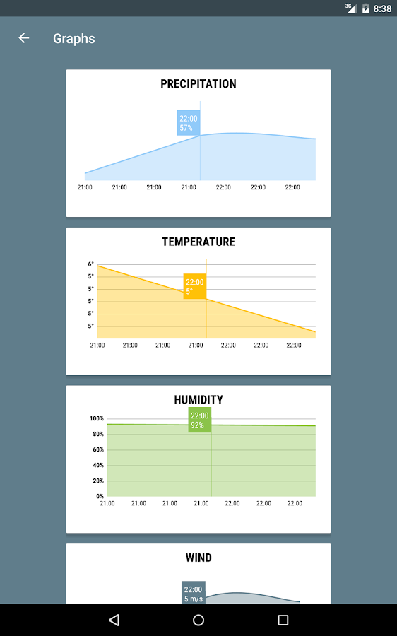 Forecast - Weather & Widgets Screenshot 14