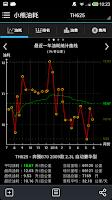 Screenshot of 小熊油耗——简单实用的汽车油耗计算工具