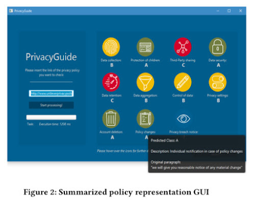 PrivacyGuide: Towards an implementation of the EU GDPR on Internet privacy policy evaluation