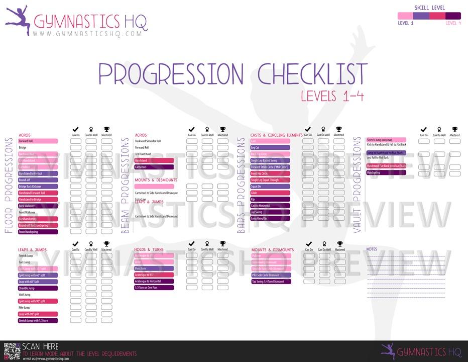 Gymnastics Skills Progression Checklist
