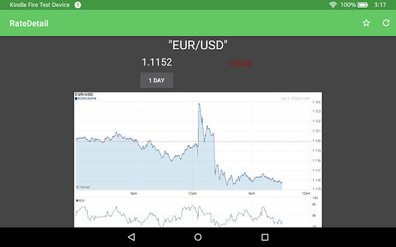 Exchange - Currency List APK screenshot thumbnail 5