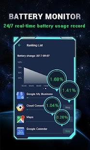 App Power Battery - Battery Life Saver & Health Test APK for Kindle