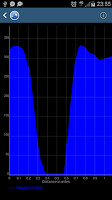 Screenshot of Elevation Profile