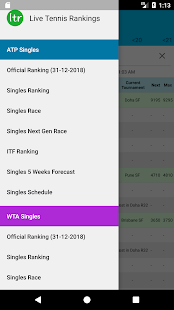 Live Tennis Rankings / LTR for pc