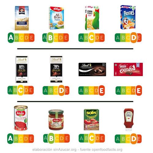 Etiquetado frontal de los alimentos.