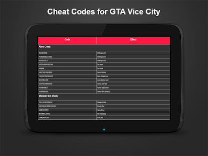 App Cheat Codes for GTA Vice City APK for Windows Phone