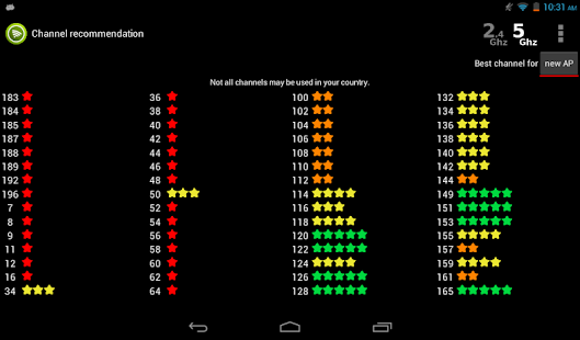 App Wifi Analyzer APK for Windows Phone | Android games ...
