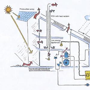 Дом Вентиляция Вентиляторы
