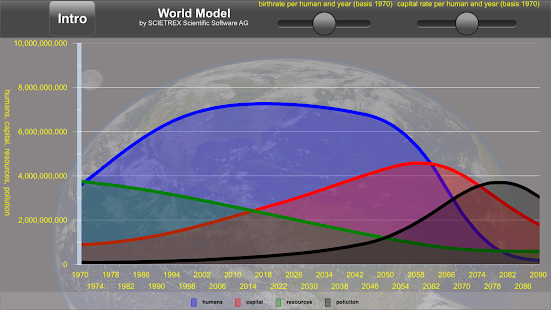 World Model - screenshot