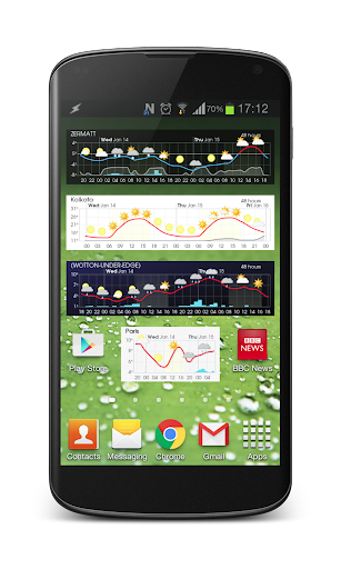 Meteogram Pro Weather Forecast - screenshot