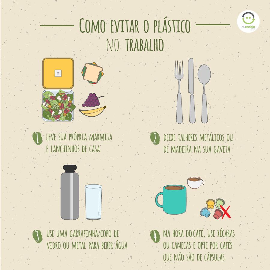 Como evitar o plástico no trabalho