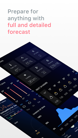 Today Weather - Forecast 1.2.3-13.110817 Premium APK