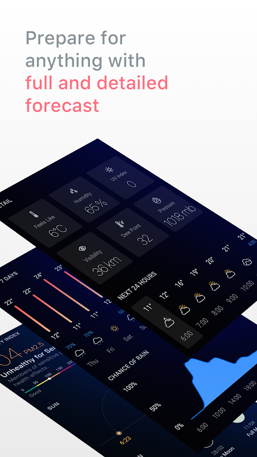 Today Weather - Forecast Screenshot 1