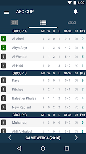 Scores for AFC CUP - screenshot