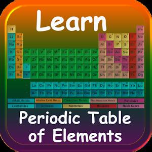 Periodic table of elements study quiz modes download for pc periodic table of elements study quiz modes urtaz Choice Image