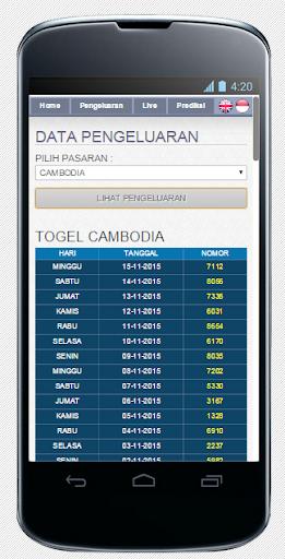 Data Togel Singapura, Data Togel Hongkong, Data Togel sydney Data All Togel