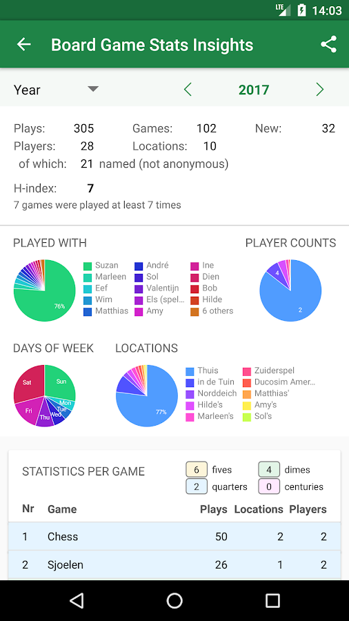 Brettspiel-Stats: Play-Tracking für Tabletop-Spiele android apps download