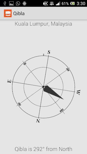 Qibla Direction Using GPS screenshot 2