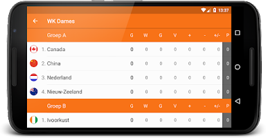 Screenshot of Oranje - WK Dames