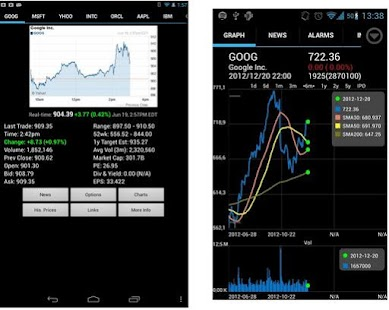 NASDAQ Stock Exchange screenshot for Android