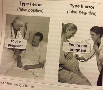 Top tweets, Dec 14-20: False positives versus false negatives: Best explanation ever