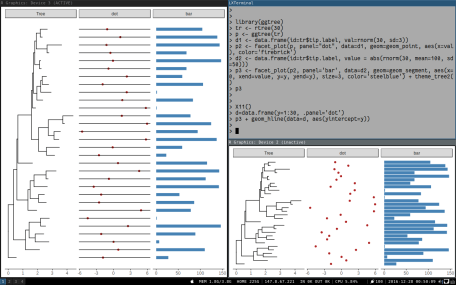 add layer to specific panel of facet_plot output