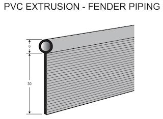 fender piping manufacturer victoria