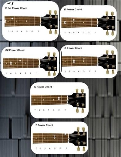Electric Guitar Power Chords Image Collections Chord Guitar Finger