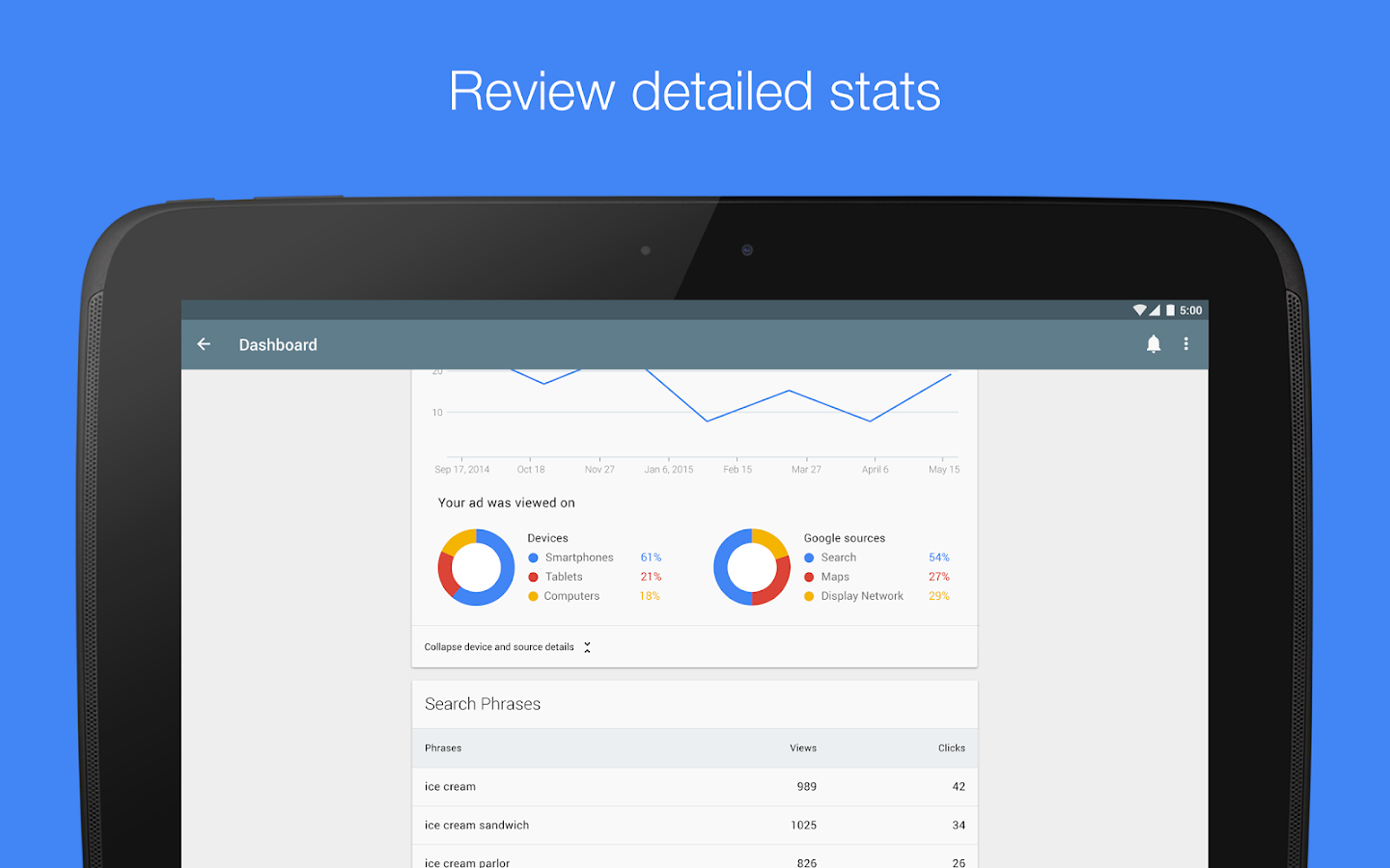 AdWords Express Screenshot 8