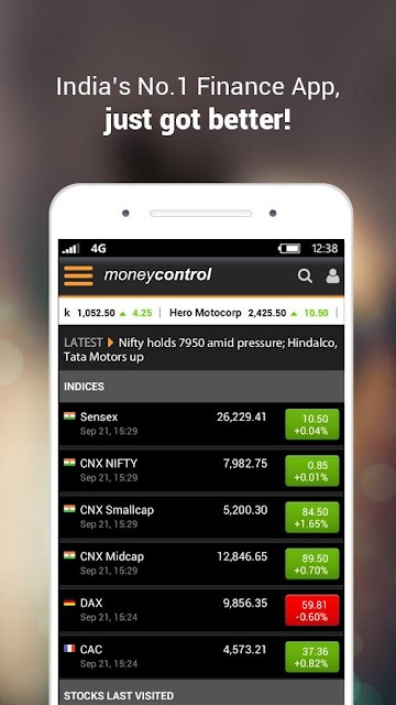 Moneycontrol Markets on Mobile screenshots