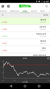 Finance TheMarker screenshot for Android