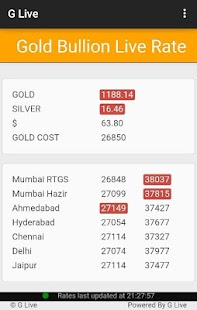 Gold forex live rate
