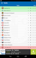 Screenshot of 1. FC Magdeburg