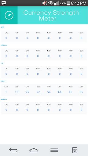 Forex Profit Gain - screenshot