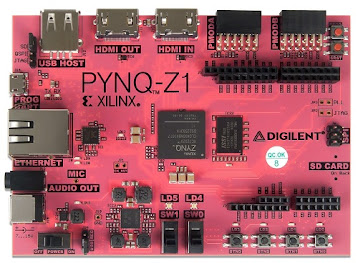 Pynq Python Productivity For Zynq Home