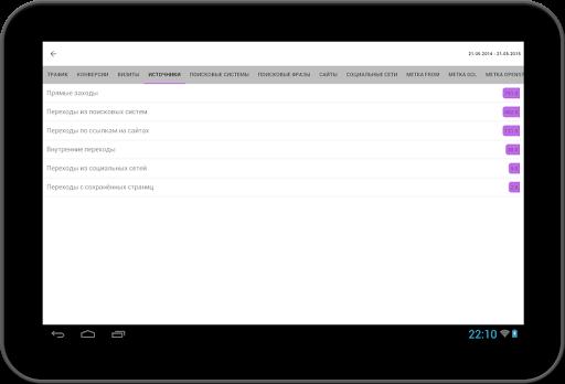 Яндекс.Метрика (Metrix) Pro - screenshot