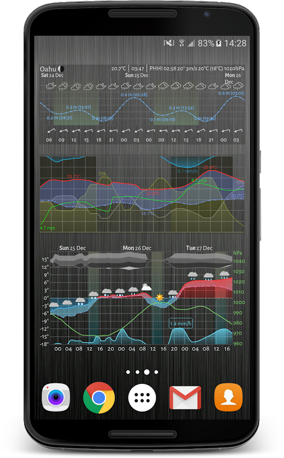 Meteogram Pro Weather and Tide Charts Screenshot 0