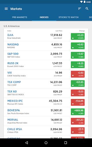 CNBC: Breaking Business News & Live Market Data screenshot 23