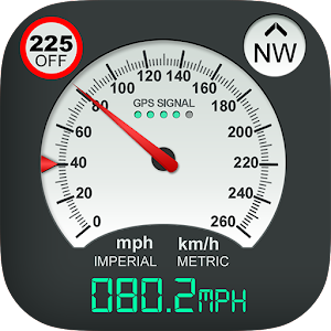 Speedometer(Speed Limit Alert)