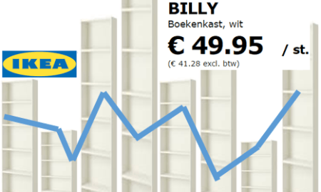 Because its Friday… The IKEA Billy index