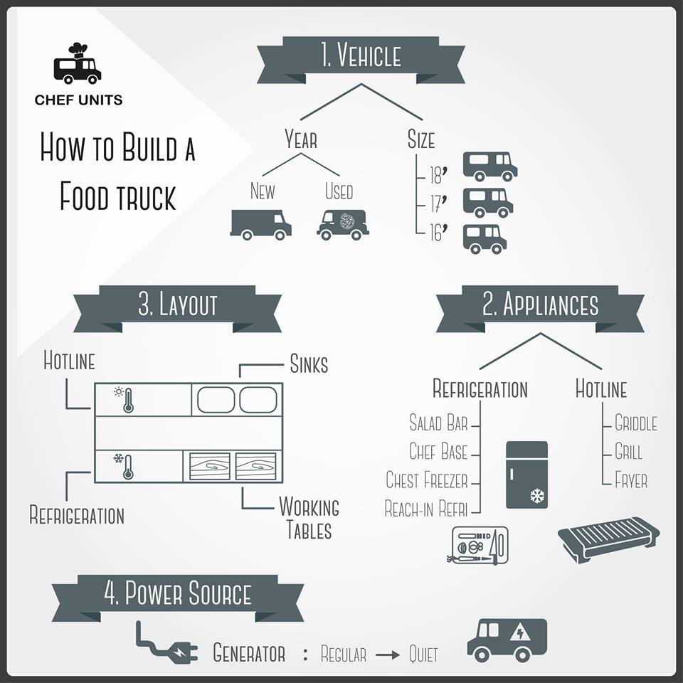 trucking business plan It's among the most in-demand small business roles in the us economy, so here's how to start a trucking business of your very own.