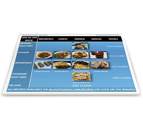 4 Day Meal Plan